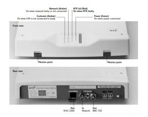 ISDN30 NTE BOX